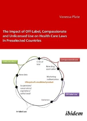 The-Impact-of-Off-Label-Compassionate-and-Unlicensed-Use-on-Health-Care-La-NEU